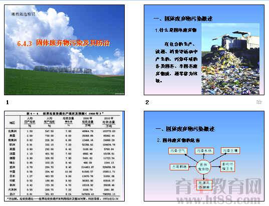 固体废弃物污染及其防治 ppt