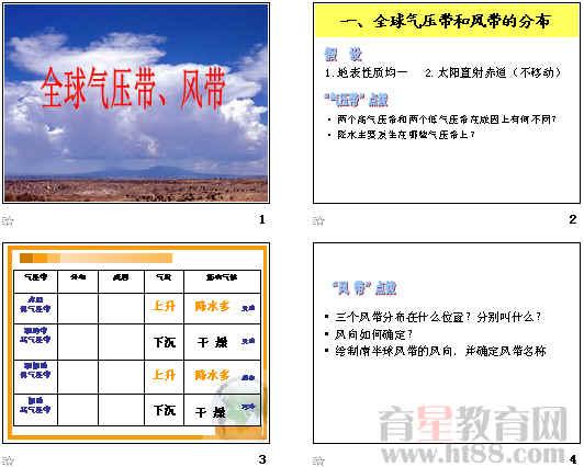 全球气压带,风带ppt 人教课标版图片