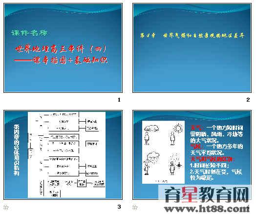 世界地理高三串讲(四)——课本插图 基础知识ppt