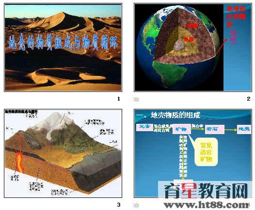 高考复习 地壳的物质组成 与物质循环ppt 通用
