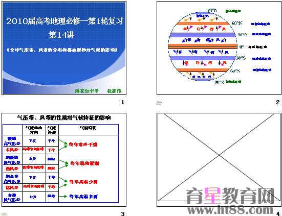 《地球的圈层结构》ppt 《地球的圈层结构》ppt20 《气压带和风带》图片