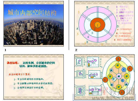 城市空间结构ppt8 人教课标版