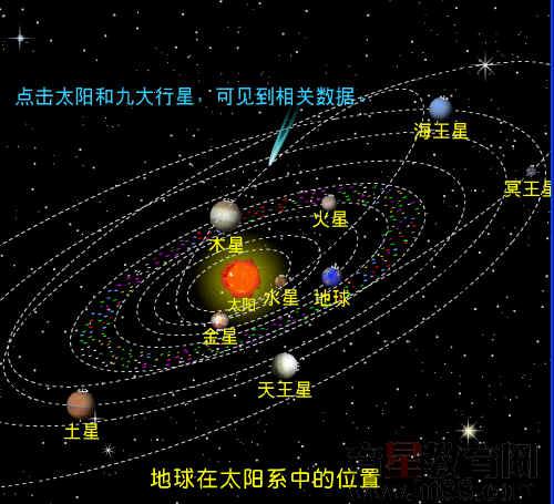 内含九大行星的特点,天体