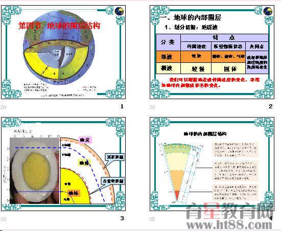 地球的圈层结构ppt16 人教版