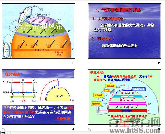 本课件从气压带和风带胡形成图片