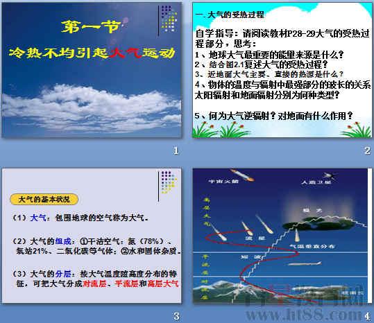 冷热不均引起的大气运动ppt2