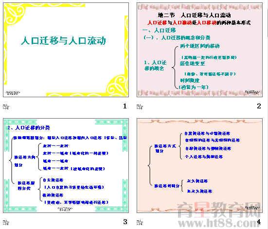 人口迁移分类_地理必修Ⅱ湘教版1.3人口迁移课件 27张