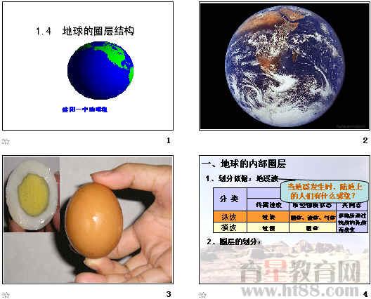 《地球的圈层结构》ppt
