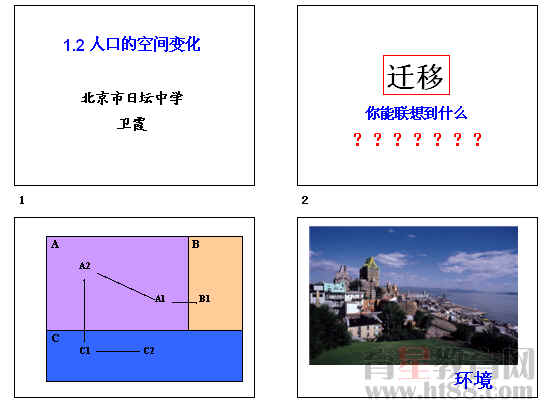 中国的人口课件_人口的空间变化课件