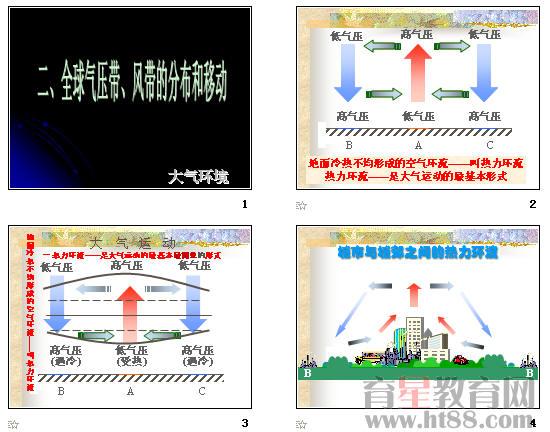 全球气压带,风带的分布和移动ppt图片