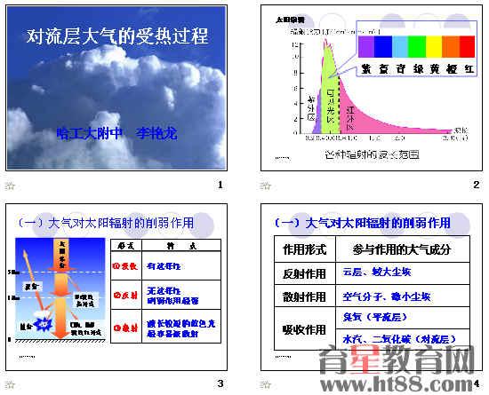 对流层大气的受热过程ppt3