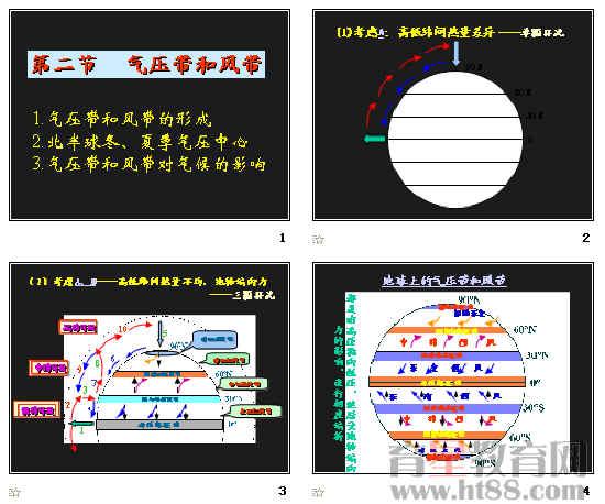 《气压带和风带》ppt35图片