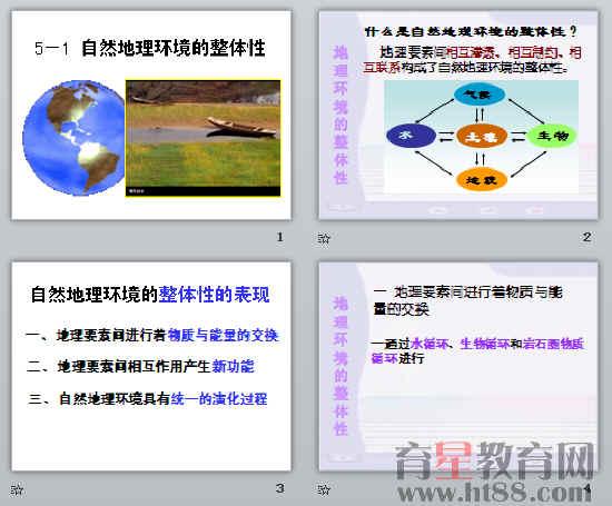 高中自然地理知识结构图