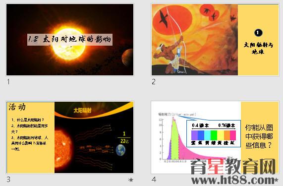 通过认识宇宙的层次结构和太阳对地球的影响,进一步树立事物是普遍