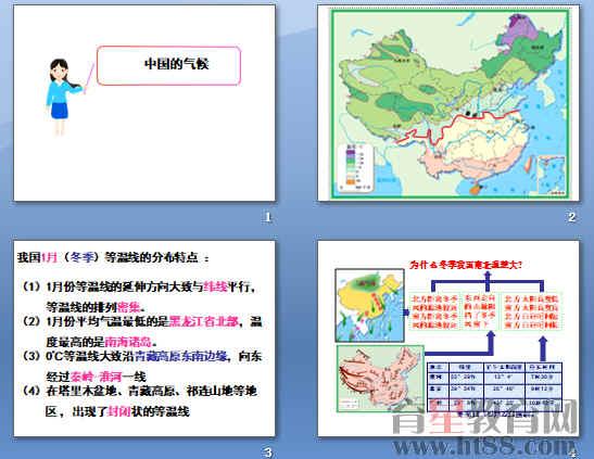 《中国的气候》ppt40